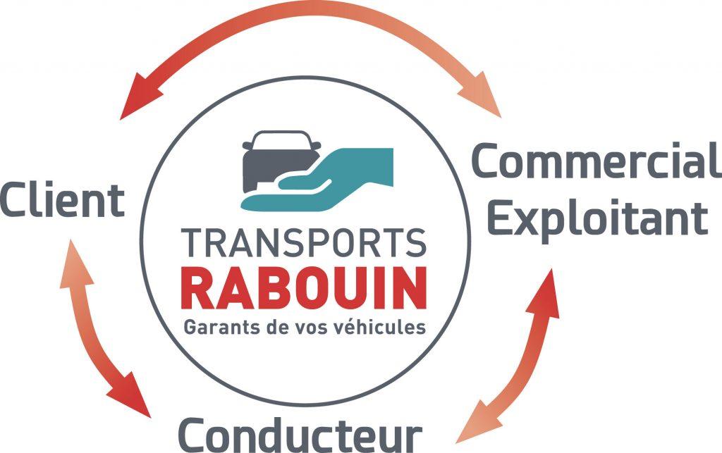 transports-rabouin-schema-triangulatio