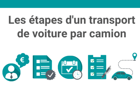 etapes-transport-voiture-camion